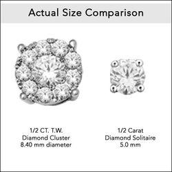 Actual Diamond Size comparison